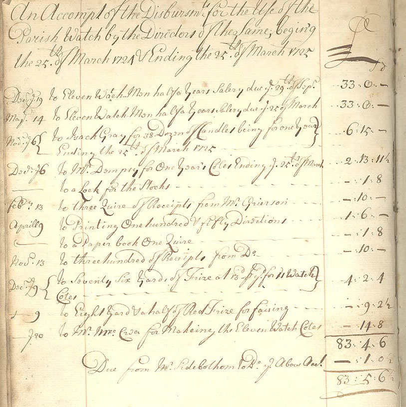Account of payments for the parish watch