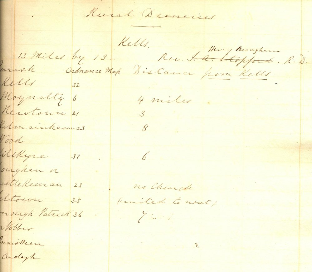 Detail of distances in Kells rural deanery from the notebook of the Most Revd Joseph Henderson Singer, bishop of Meath, 1852-66, entitled 'Diocese of Meath in 1857', RCB Library D7/2/1/3